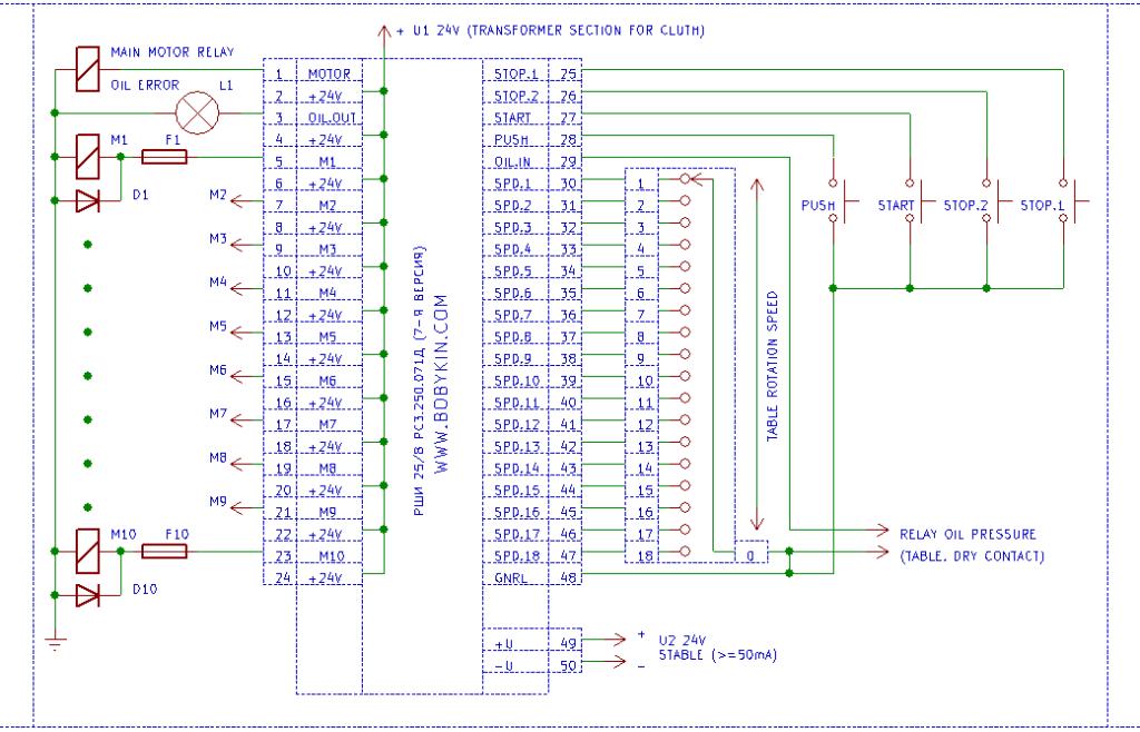 схема шагового искателя РШИ 25/8 РС3.250.071Д